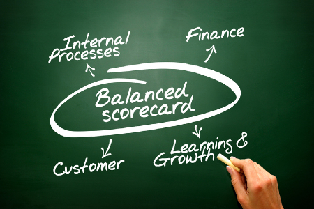 The four perspectives that comprise the Balanced Scorecard are Financial, Customer, Internal Business Processes, and Learning and Growth. Credit: https://www.istockphoto.com/portfolio/annatodica