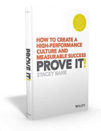 Prove It! How to Create a High-Performance Culture and Measurable Success