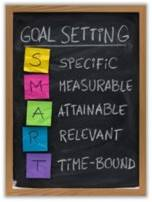goal setting chalkboard