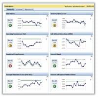 line chart dashboard